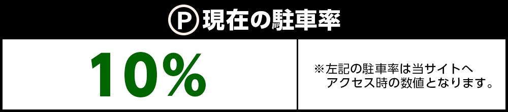 イオンモール茨木 現在の駐車率